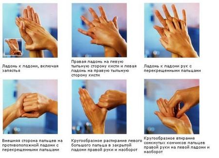 гигиеническая обработка рук